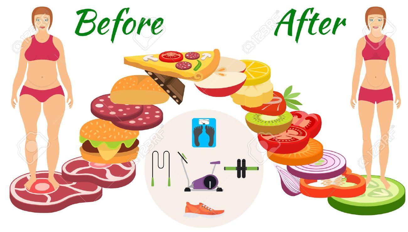 здоровый образ жизни и правильное питание отобьют желание есть