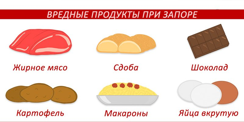 вредные продукты при запорах